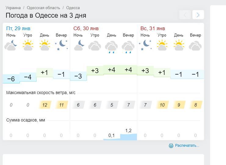 Погода в Одессе. Скрин Gismeteo