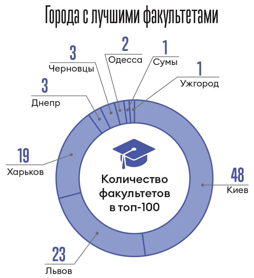 Инфографика Леонид Лукашенко Forbes