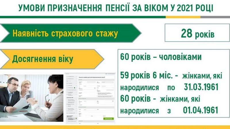 Инфографика: epravda.com.ua