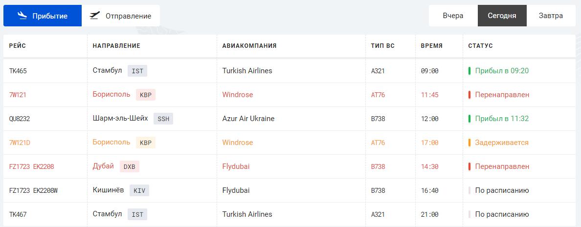 В Одесском аэропорту не смогли приземлиться два самолета: что случилось