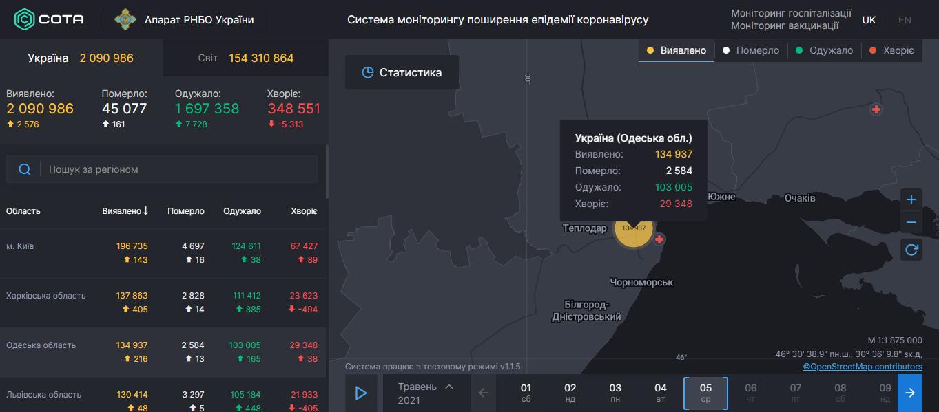 Коронавирус в Одесской области: статистика на 5 мая 2021 года. Скриншот: covid19.rnbo.gov.ua