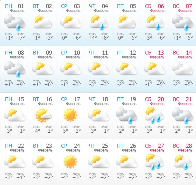 Заморозки или настоящая весна: какая погода ждет одесситов в феврале фото